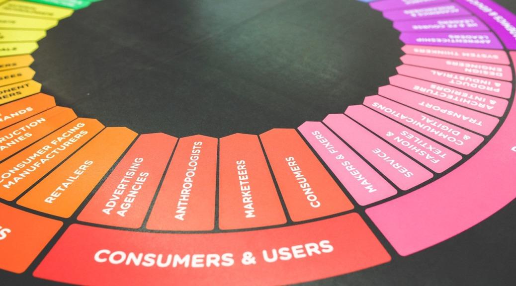 müşteri ilişkileri grafik